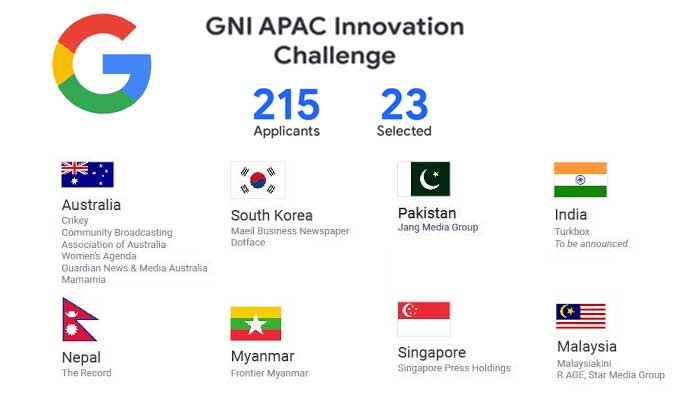 Jang Media Group wins Innovation Challenge Grant from Google | Top