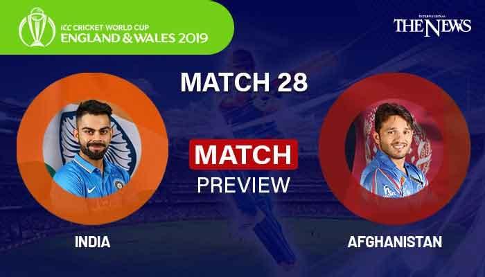 www match com india