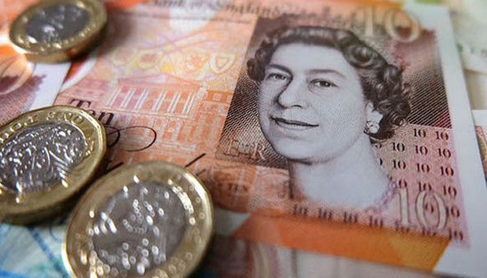 Uk Pound To Pkr Gbp Rates In