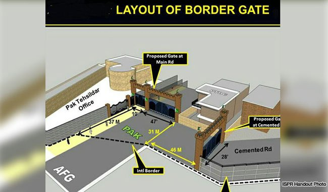 border lay out