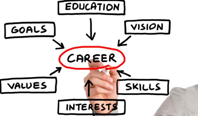 Career counselling; questions and answers