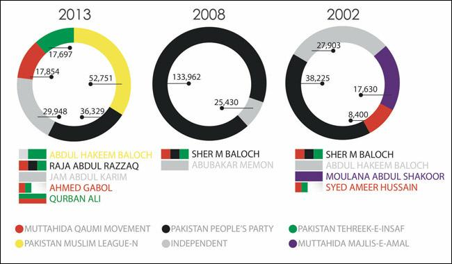 A clear path to victory for PPP?