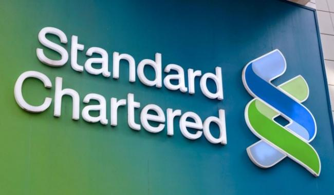 Standard Chartered Bank downgrades Pakistan's credit outlook