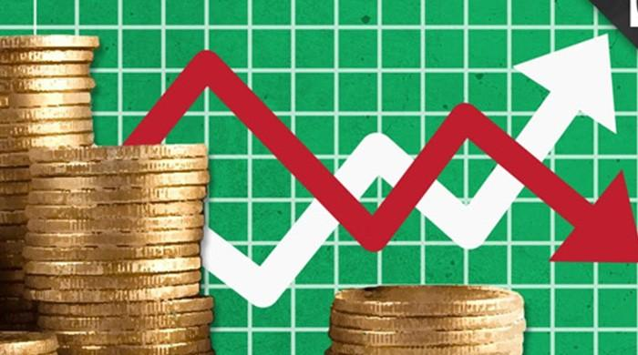Deficit rises to $18 billion: Current account deficit widens to 5.7 percent of GDP in FY2018