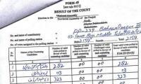 Massive irregularities found in Form-45