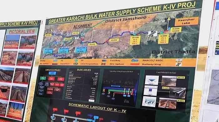 Work on Karachi's K-IV project likely to be resumed