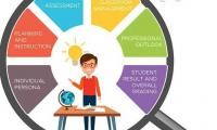 'New evaluation criteria for teachers to improve quality of education'