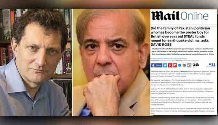 Daily Mail yet to submit evidence in Shehbaz defamation case