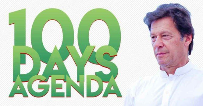 100 days of promise galore