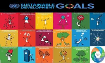 Political economy of SDGs