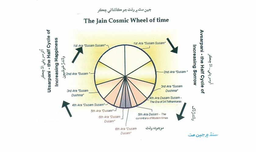 Cosmic wheel.