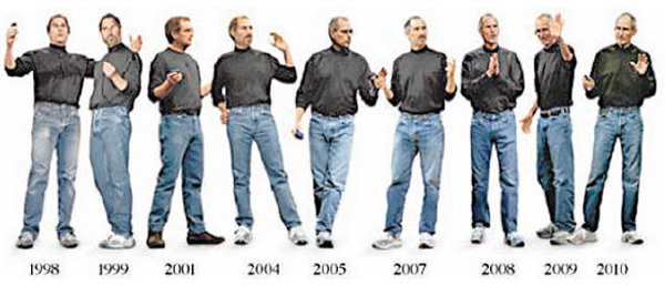The evolution of Steve Job's fashion choices leaves one at a loss.