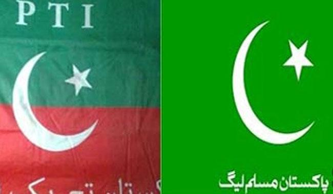 Gallup survey shows popularity up for PTI, down for PML-N