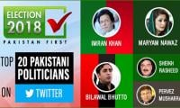 Top 20 Pakistani politicians and their popularity scale on Twitter