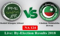 NA 124 - By election results 2018 - Ghulam Mohiuddin Dewan vs Shahid Khaqan Abbasi