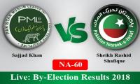 NA 60 - By election results 2018 - PTI's Rashid Shafique wins against Sajjad Khan