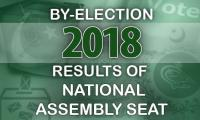 By-election 2018: Unofficial results of all 11 National Assembly seats