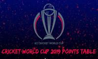 World Cup Points Table: Updated ICC World Cup 2019 Team Standings After India vs Pakistan Match