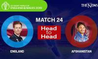 England vs Afghanistan Head to head: ICC World Cup 2019