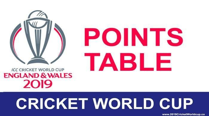 World Cup Points Table Updated Icc World Cup 2019 Team