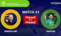 Pakistan vs New Zealand Head to Head: ICC World Cup 2019
