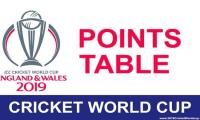 World Cup Points Table: Updated ICC World Cup 2019 Team Standings After Pakistan vs New Zealand Match
