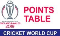 World Cup Points Table: Updated ICC World Cup 2019 Team Standings After India vs Sri Lanka Match