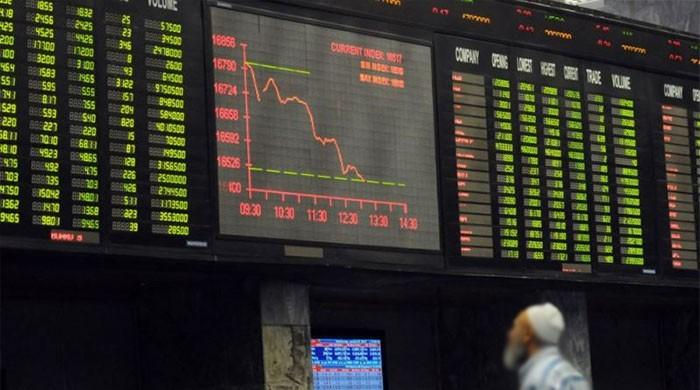 KSE-100 Index records gain of 799 points