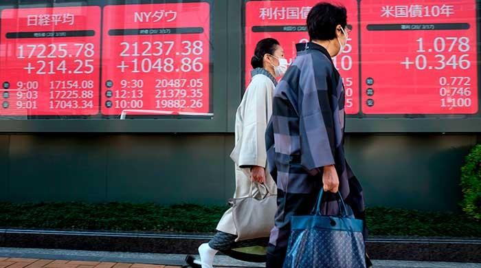 Asian markets react negatively to stimulus package assurances