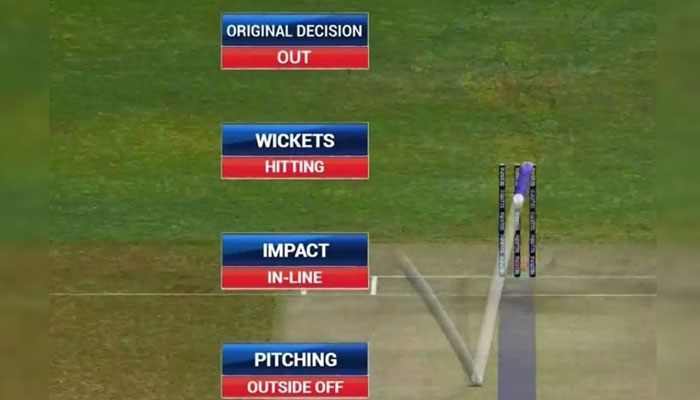 Decision Review System (DRS) will be used in T20 World Cup. Photo: file